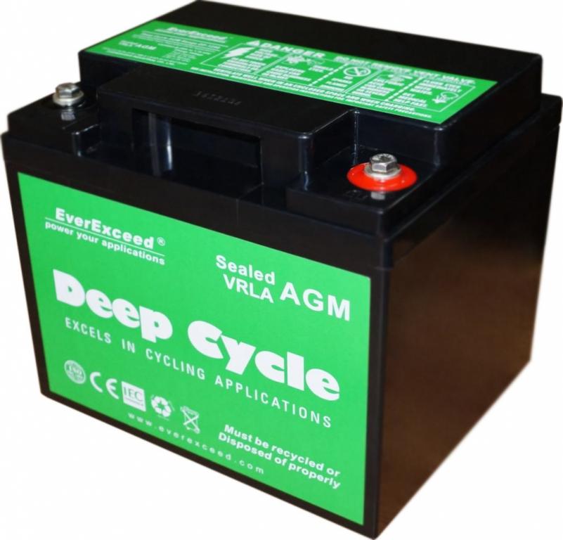 Deep Cycle AGM