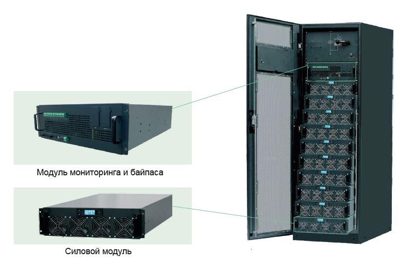 Модуль мониторинга и байпаса, Силовой модуль NetPRO
